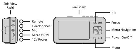 Anschlüsse der Blackmagic Pocket Cinema Camera